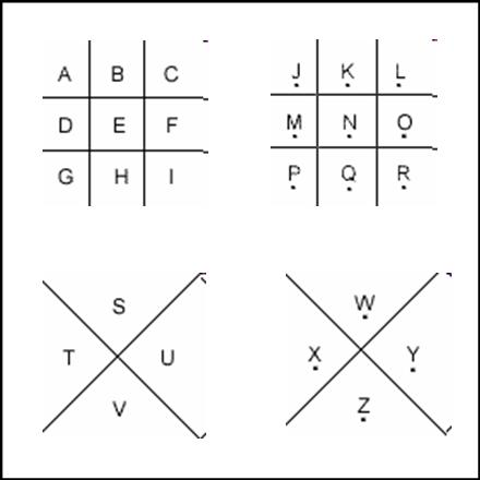 Masonic Cipher